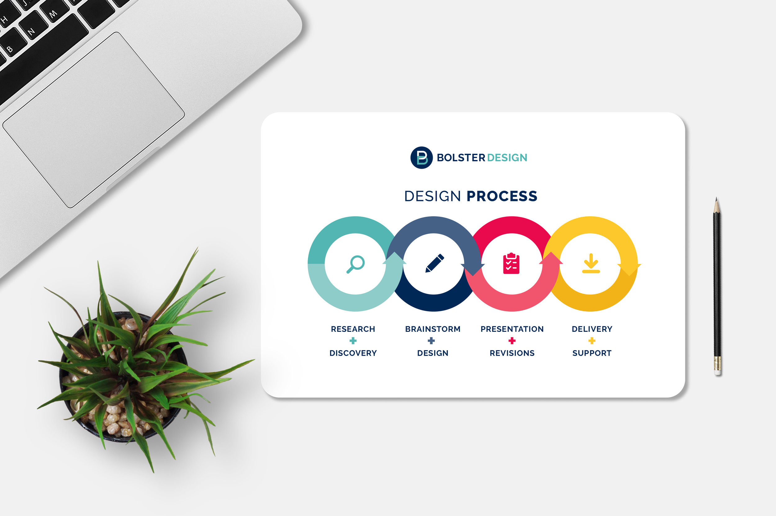 Bolster Design Design Process