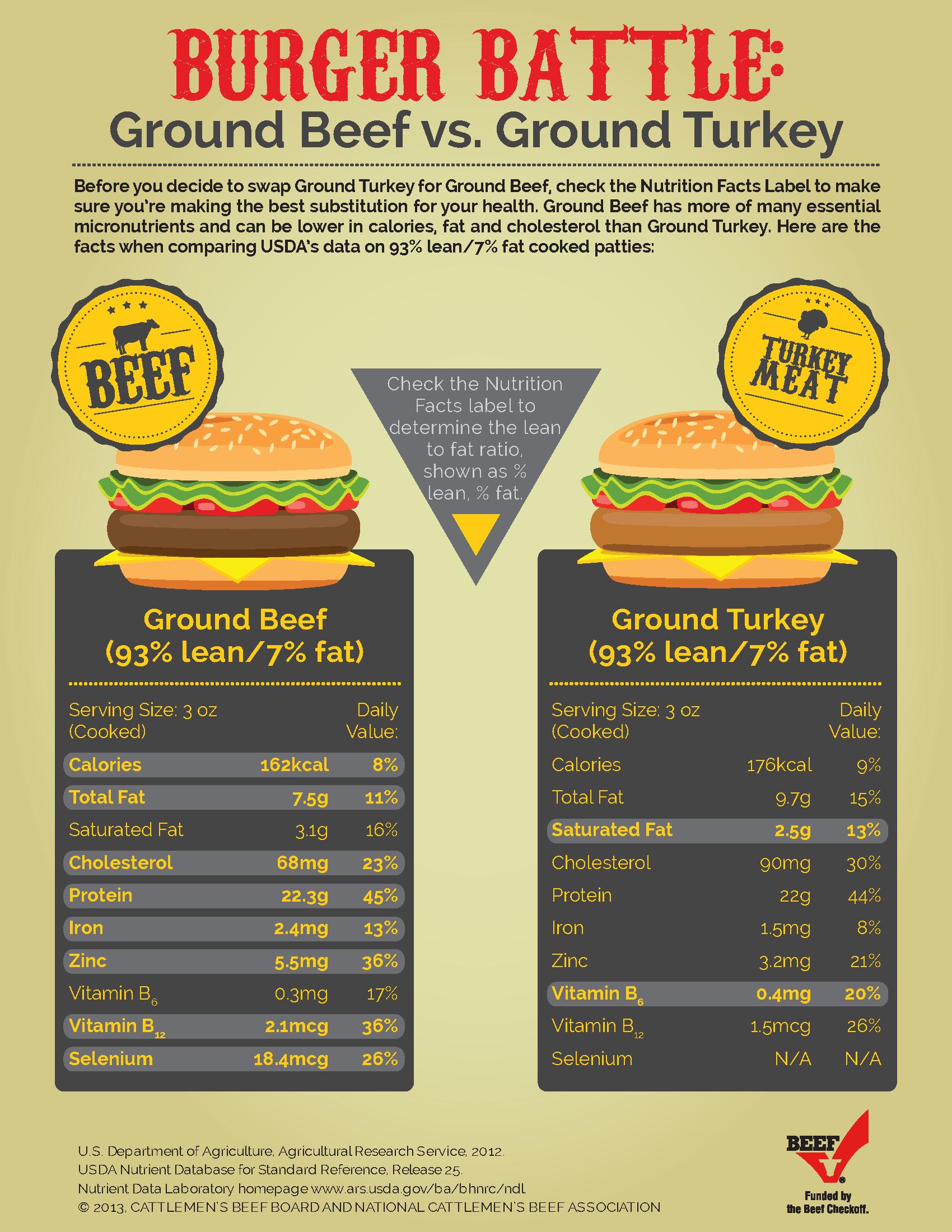 Burger-Battle.png