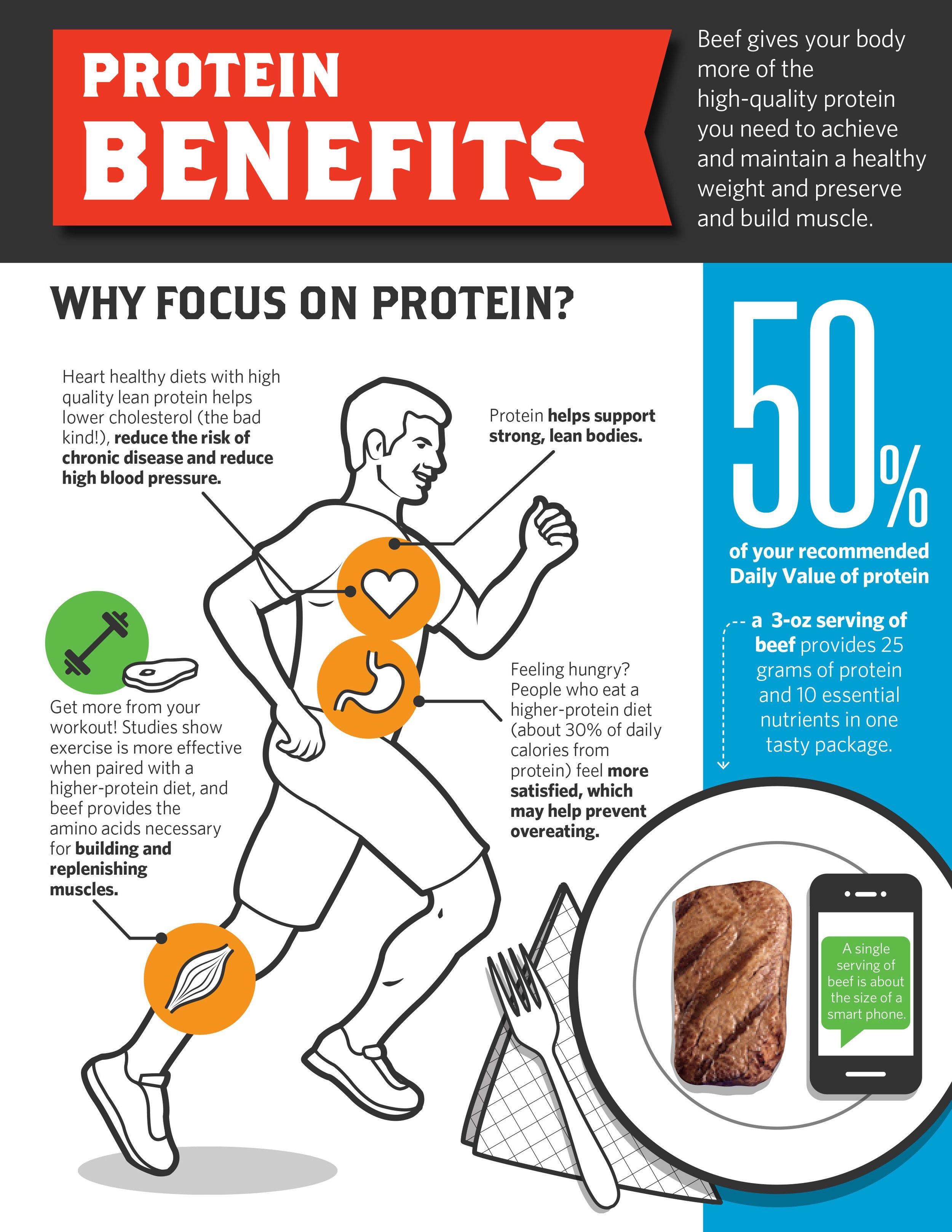 Protein-Benefits-Infographic-1.jpg