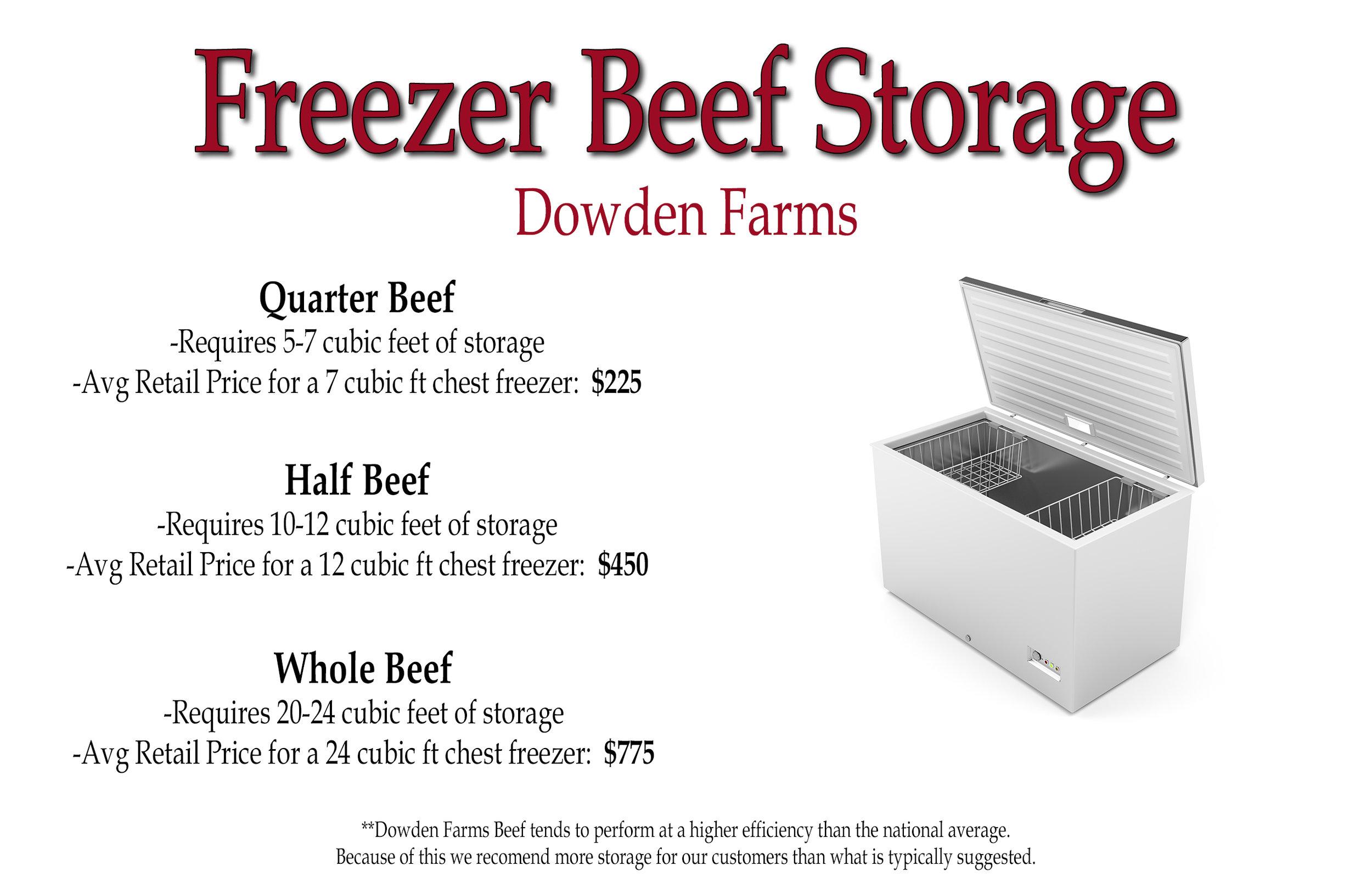 Freezer Storage.jpg