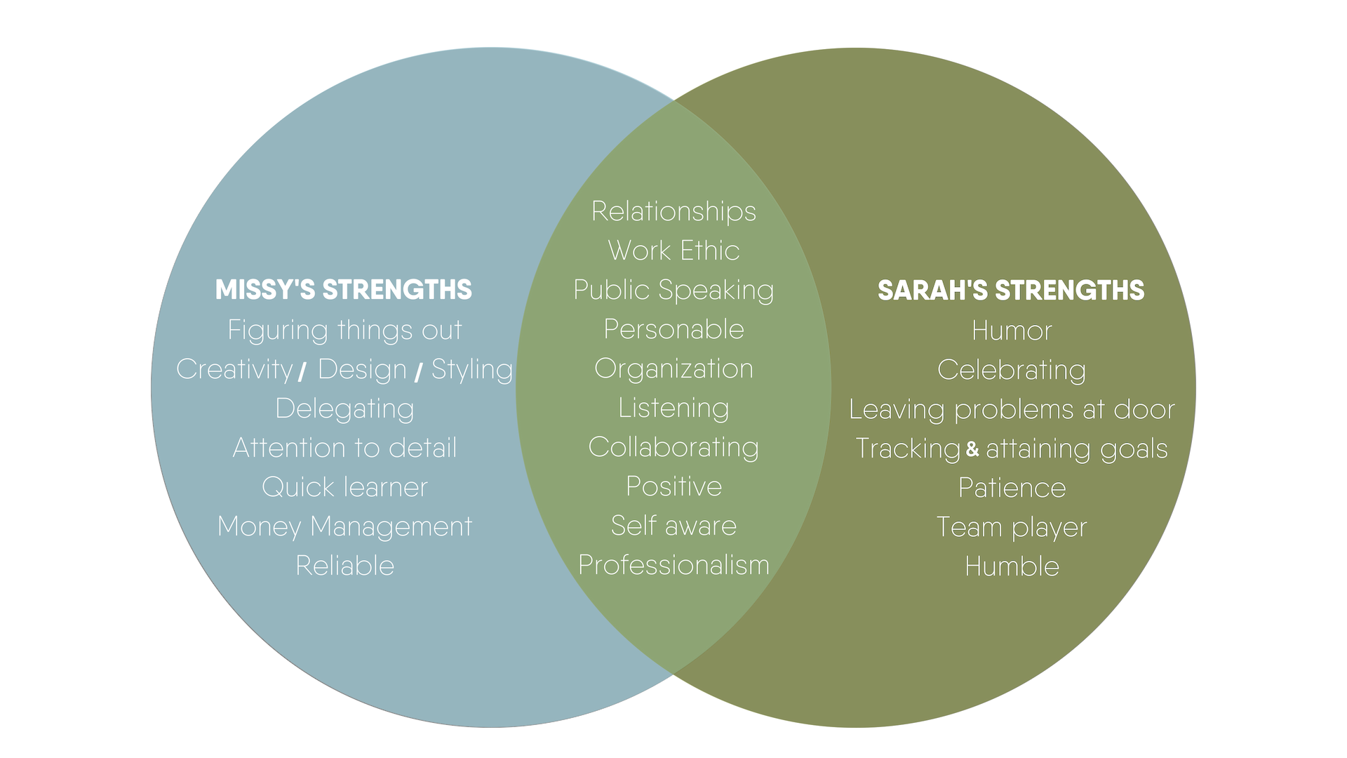 Missy & Sarah Strengths.png