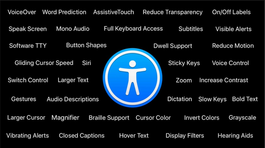 All of Apple's accessibility features and functionality.