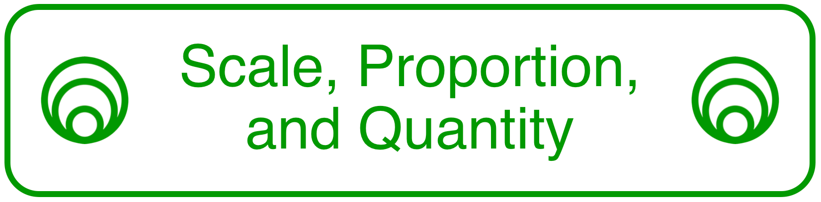 Scale__Propoption__and_Quantity.png