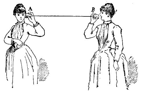 Trådtelefon-illustration.png