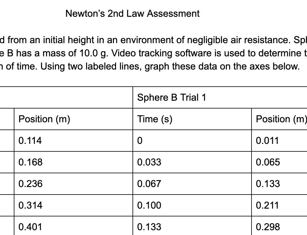 HS-PS2-1_Assessment_-_Newton_s_Second_Law_NGSS_Assessment_-_Google_Docs.jpg