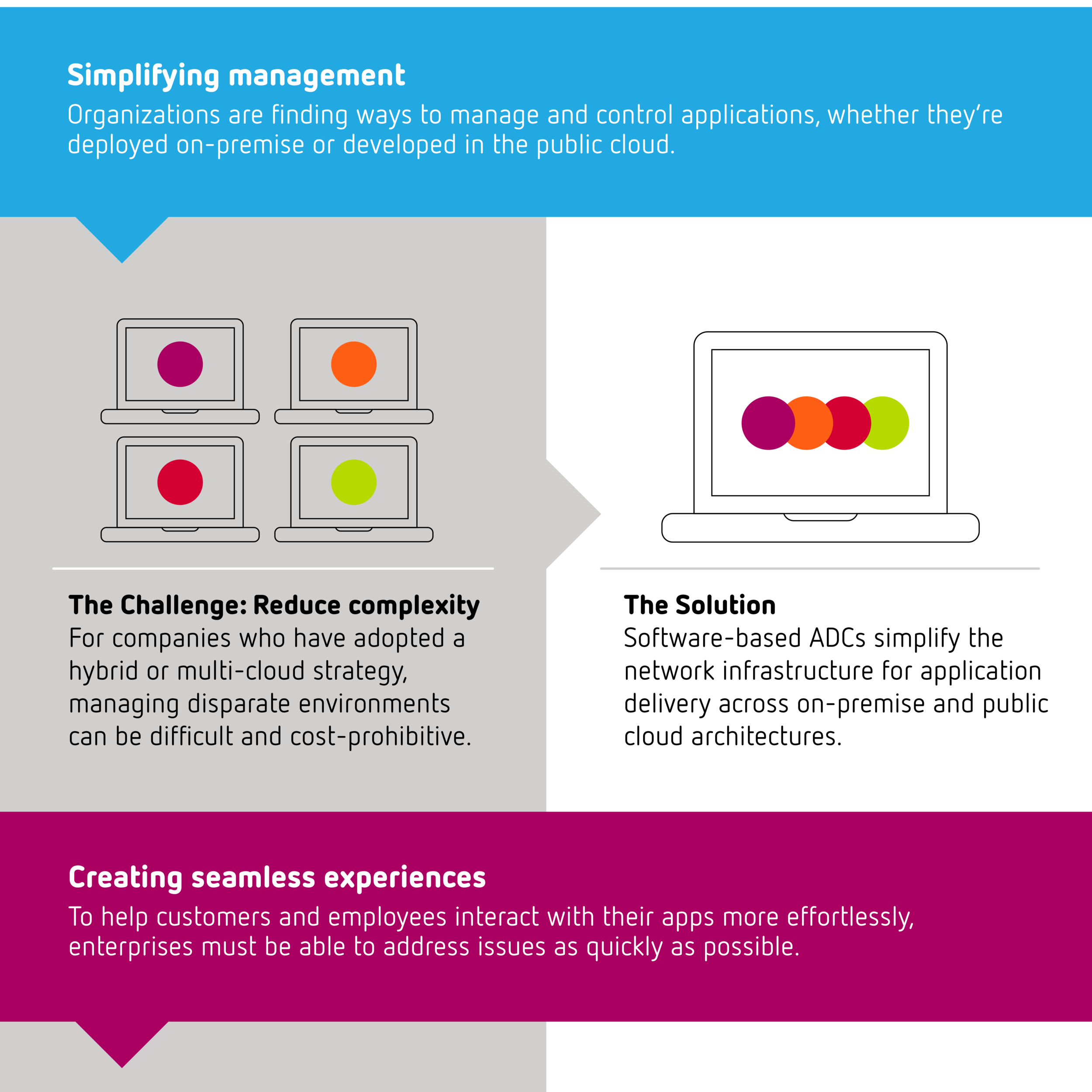 Citrix Netscaler Infographic Preview.png