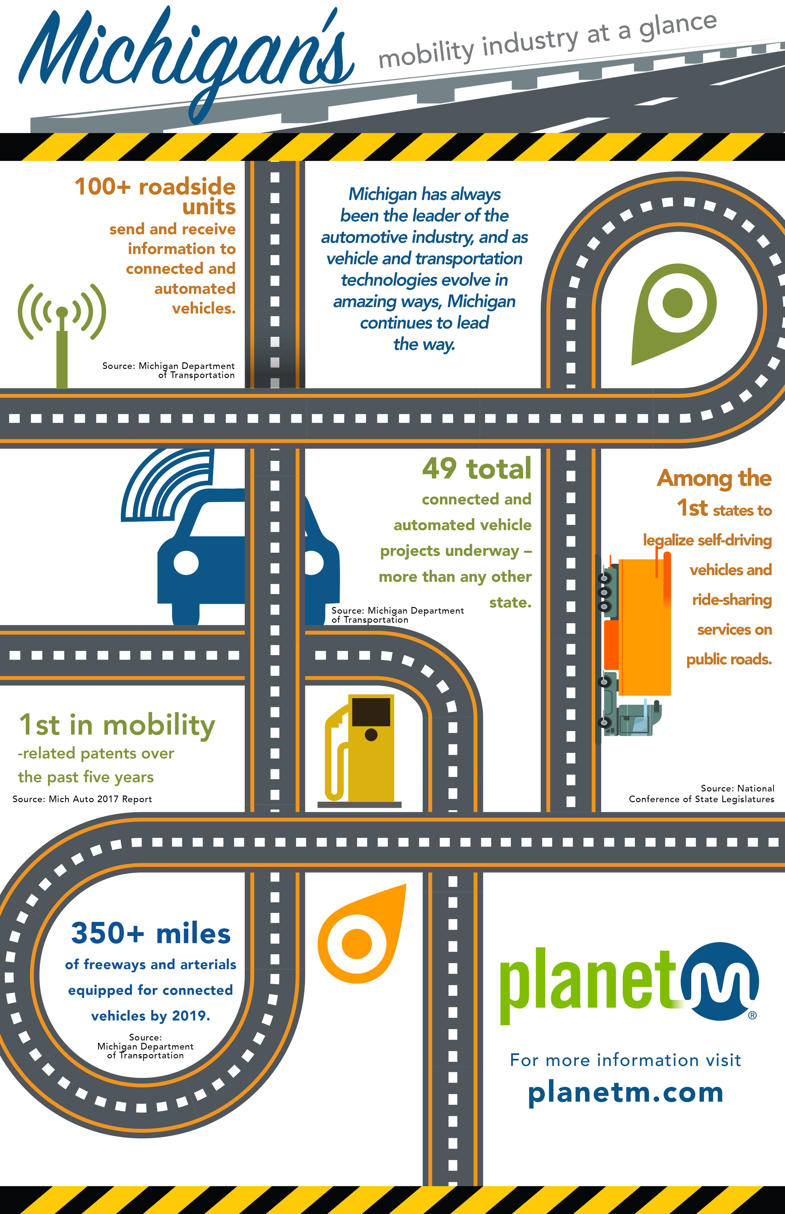 Mobility-infographic-2018-R2.jpg