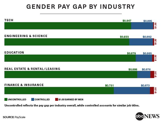 GenderPayGap.jpg