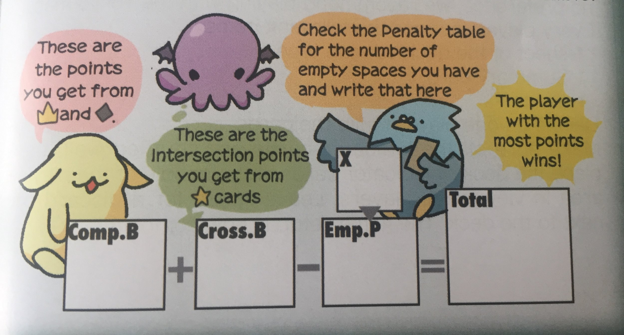 Cthulhu and the gang teach you how to calculate your score!