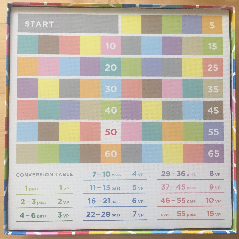 beautiful pastel extra THICK scoreboard
