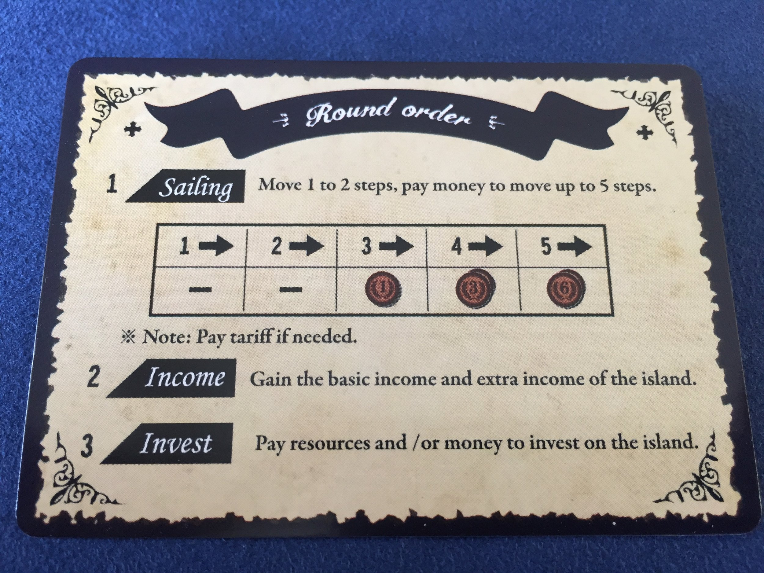 Player Aid Card. Only one was included, but one is all you need for a game this simple.