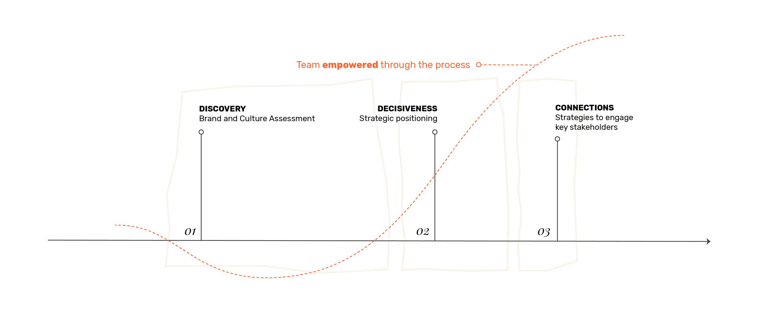 Process-02.png