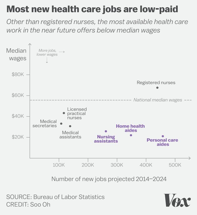 charts_new_jobs.png
