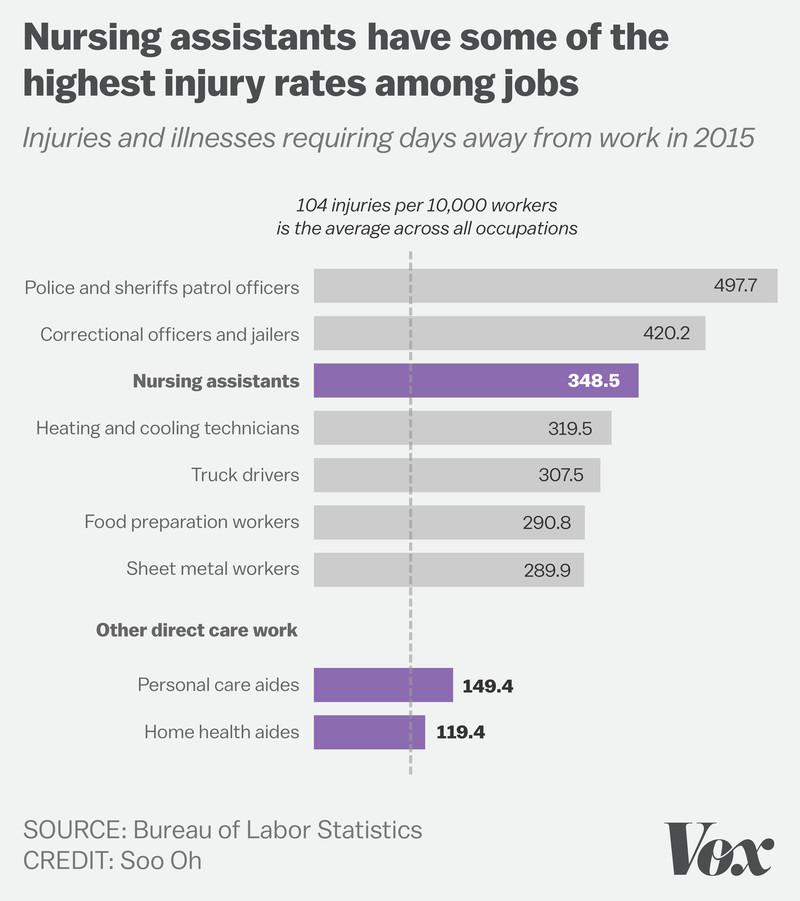 charts_injuries.png