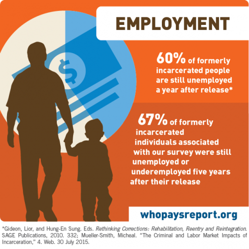 Employment-IG1-500x500.png