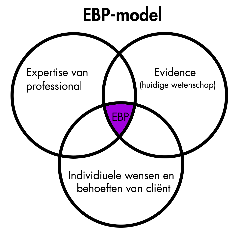 EBP model 2.png