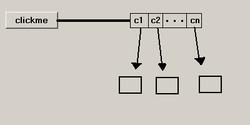 250px-GUI_-_Delegate_Event_Model.png