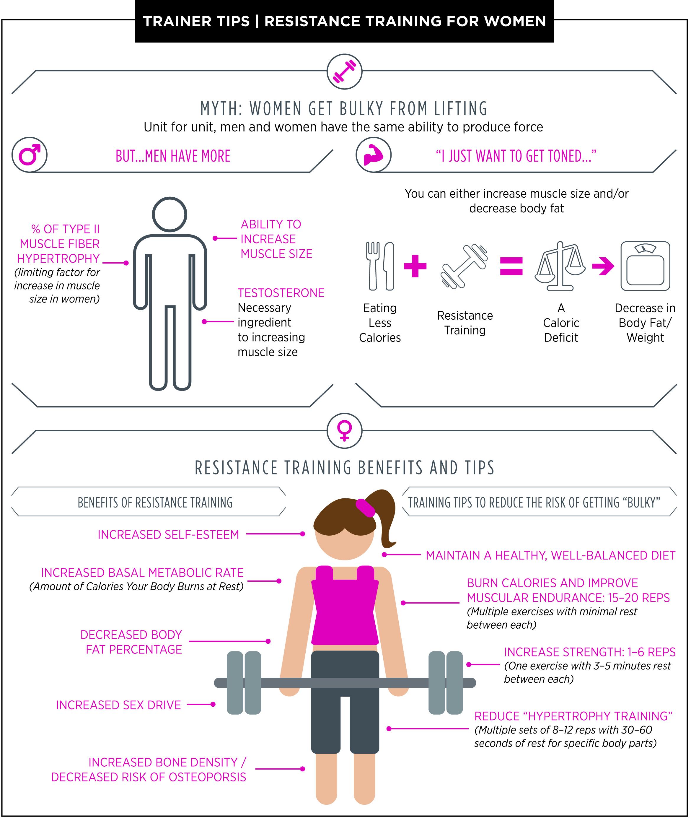 Women Training-1.jpg
