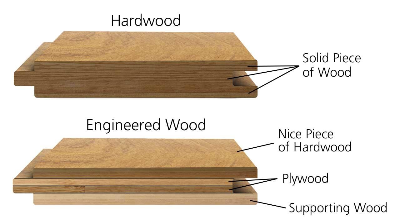 Professional-Wood-Floor-Restorer-Guide_Image1-Hardwood-Vs-EngineeredWood.jpg