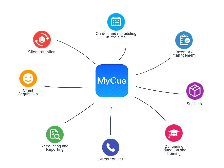 MyCueServices3.jpg