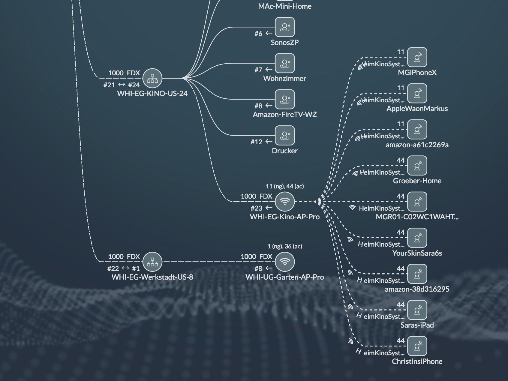 Netzwerk Topologie mit Clienten.png