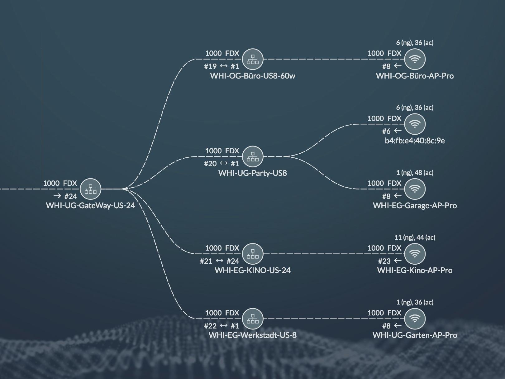 Netzwerk Topologie.png
