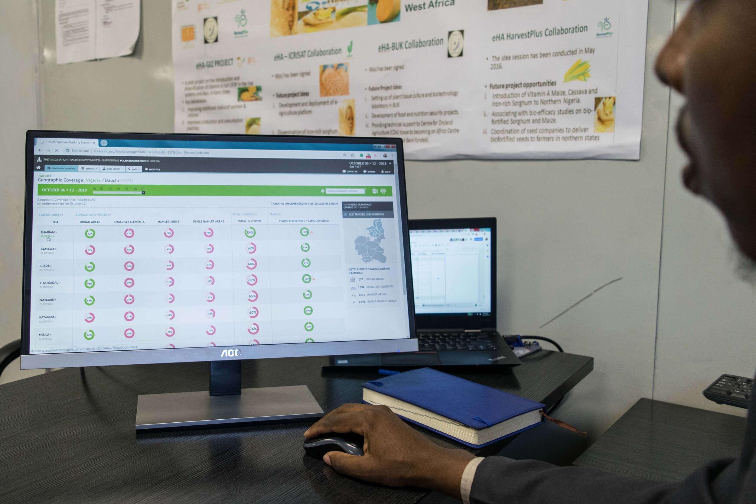 The VTS dashboard provides decision-makers with near-real-time data about the progress of immunization campaigns and outreaches