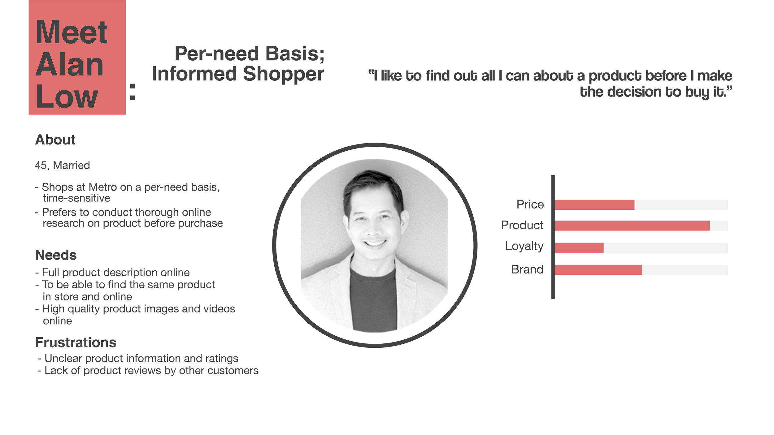 Persona #2: Alan Low - per-need basis; informed shopper