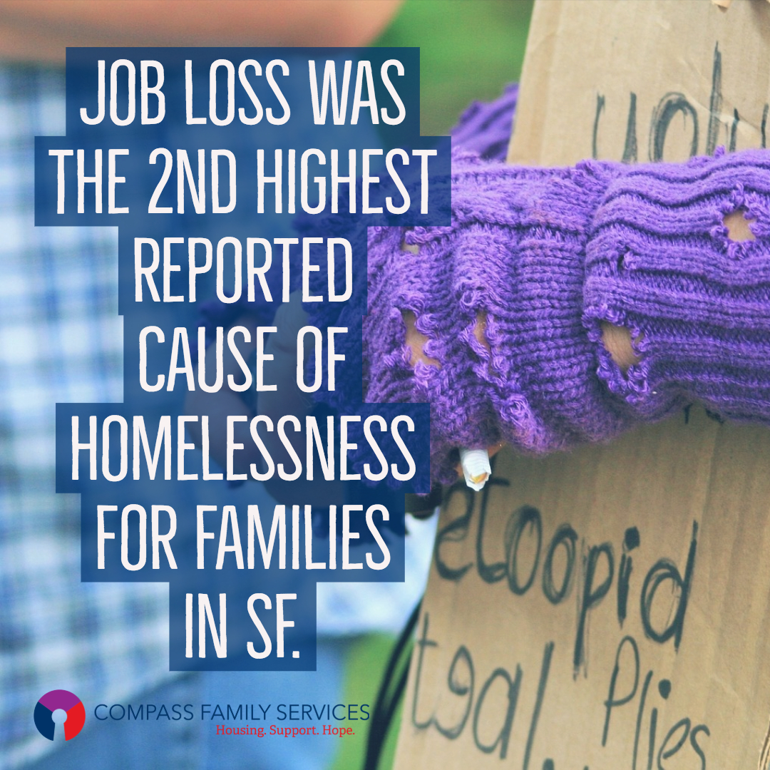 Job loss was the 2nd highest reported cause of homeless for families -