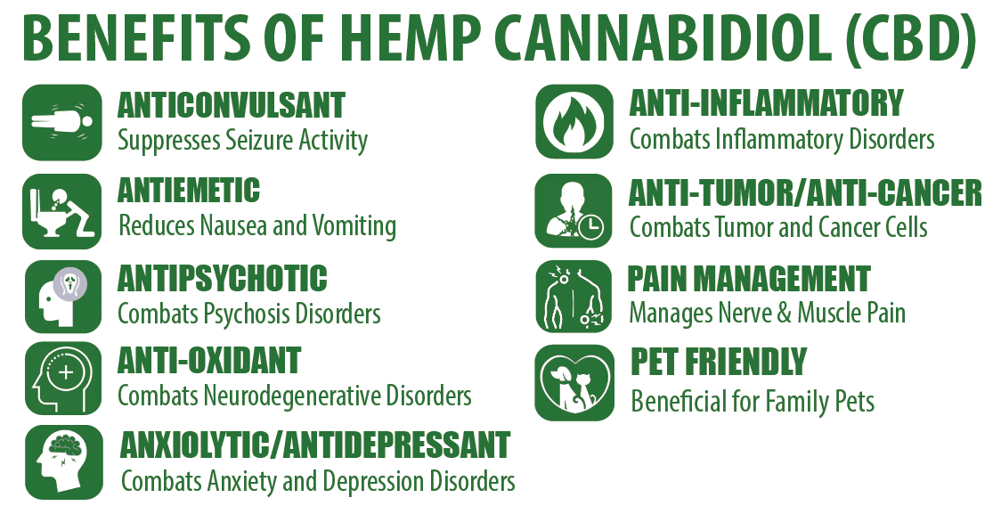 benefits-of-cbd.fw.png