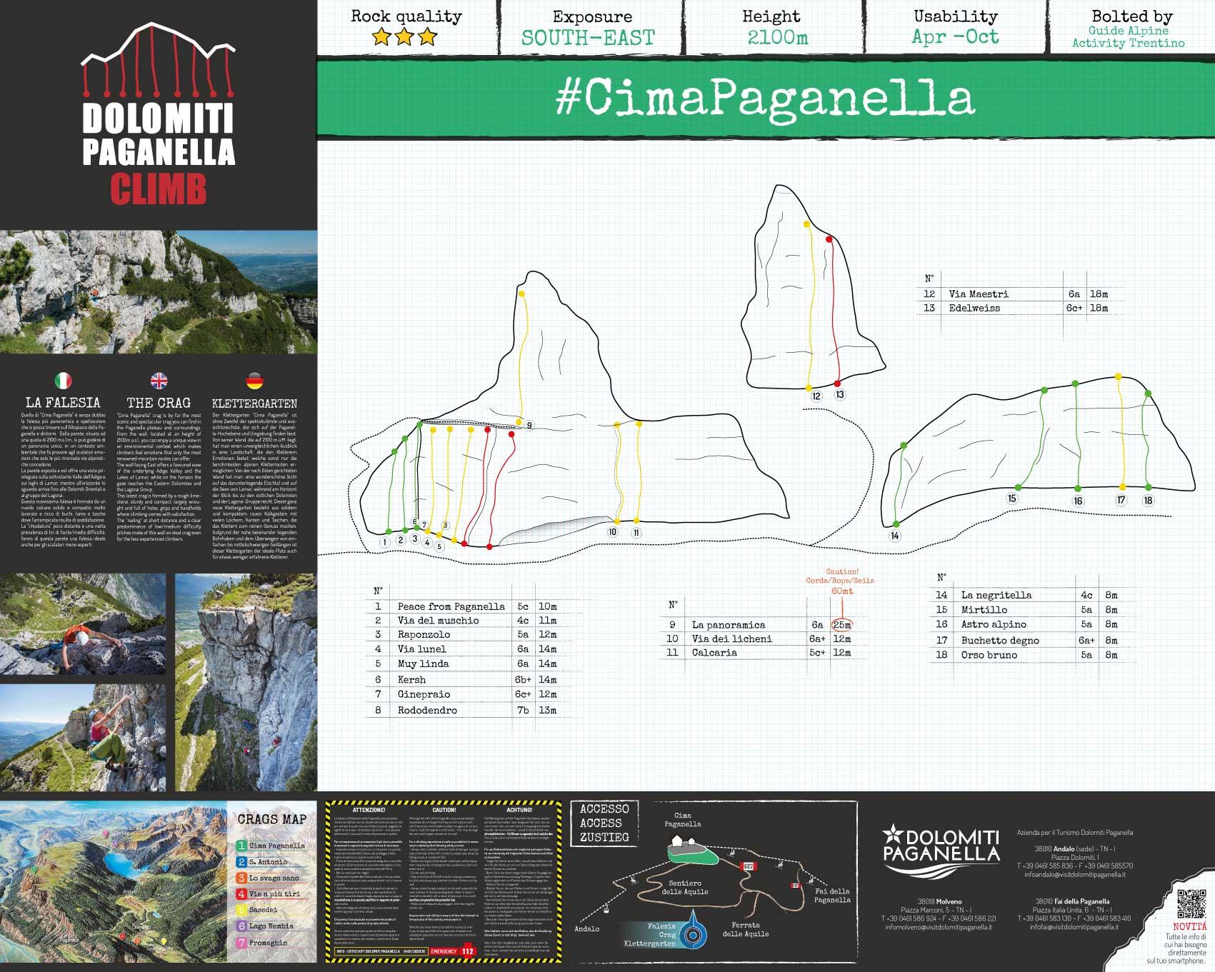 FALESIE_Pannello-CimaPaganella.jpg
