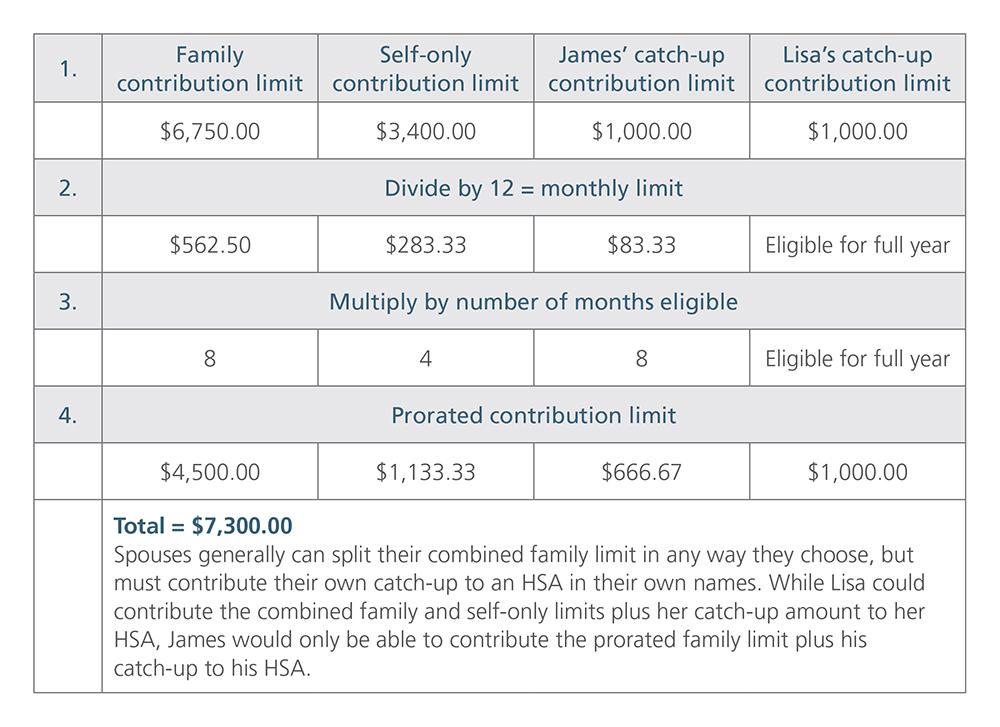 Ask an Expert HSA table 1000px.jpg