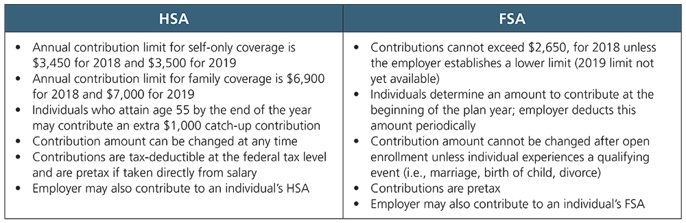 HSA vs FSA table-2.jpg