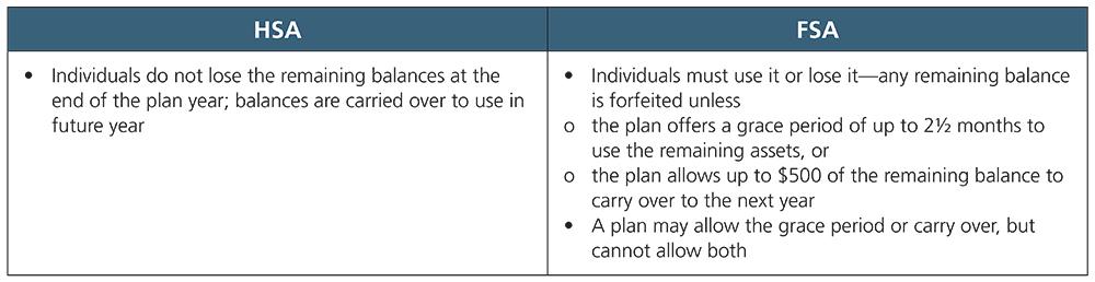 HSA vs FSA table-4.jpg