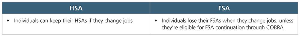 HSA vs FSA table-5.jpg