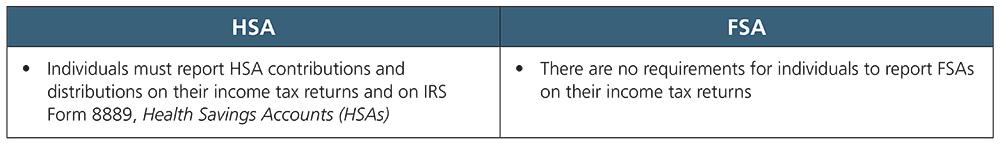 HSA vs FSA table-7.jpg