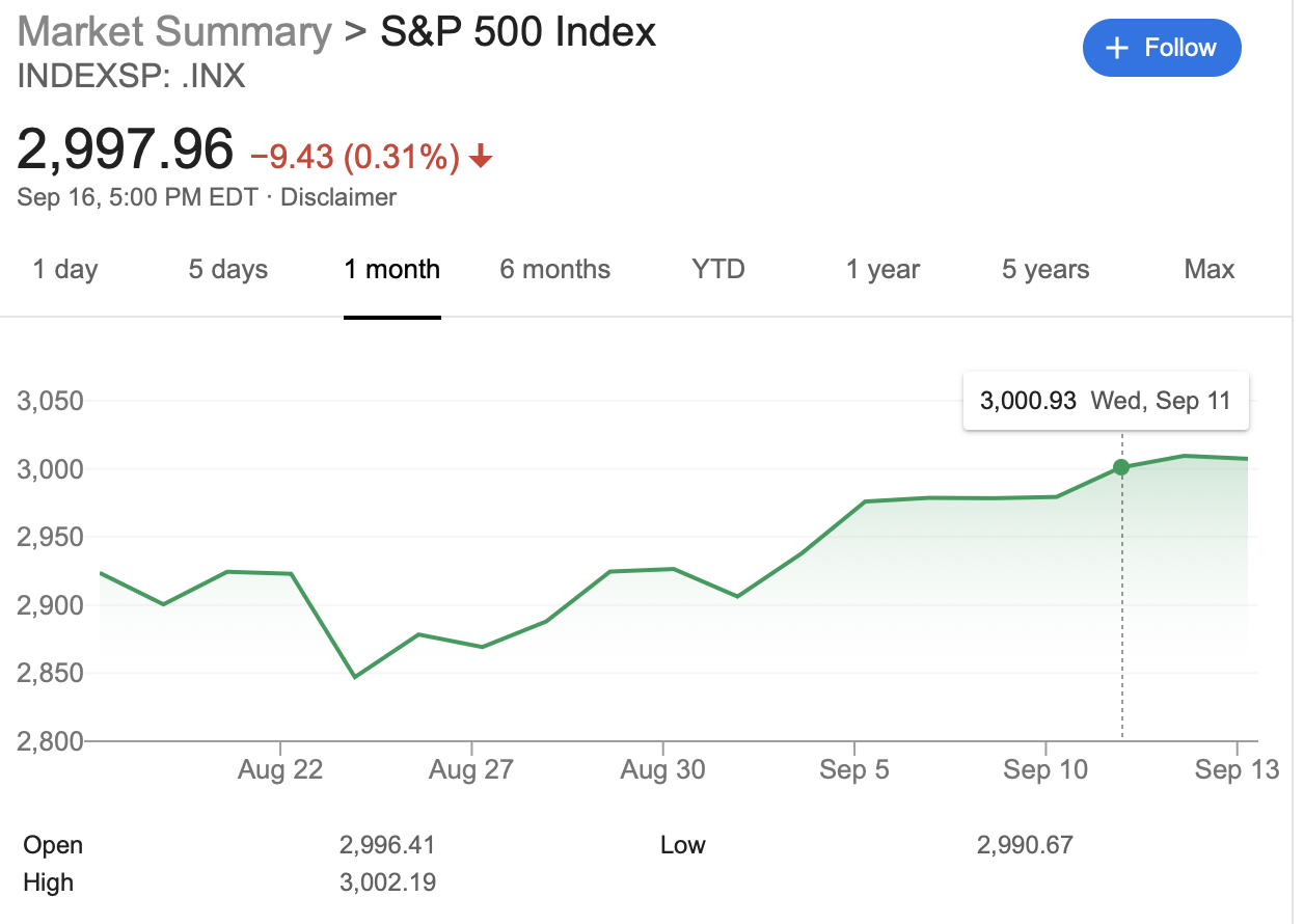 S&P 500 IN THE LAST MONTH (AS OF SEPTEMBER 16TH)