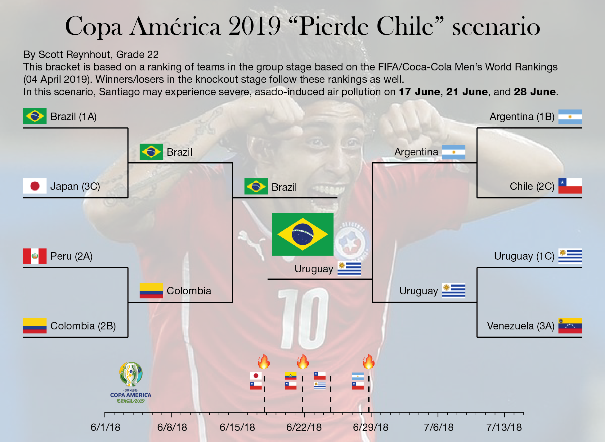 Knockout Pierde Chile-01.png