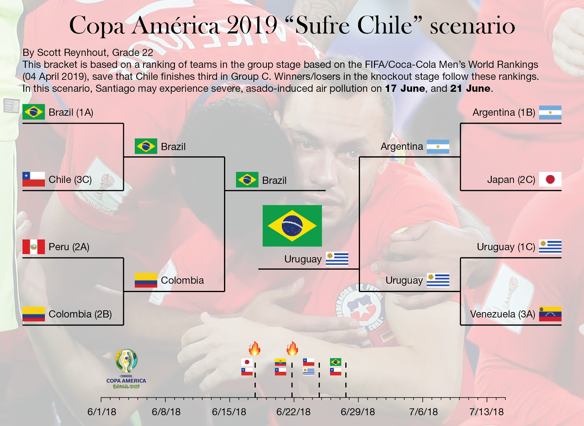 Knockout Sufre Chile-01.png