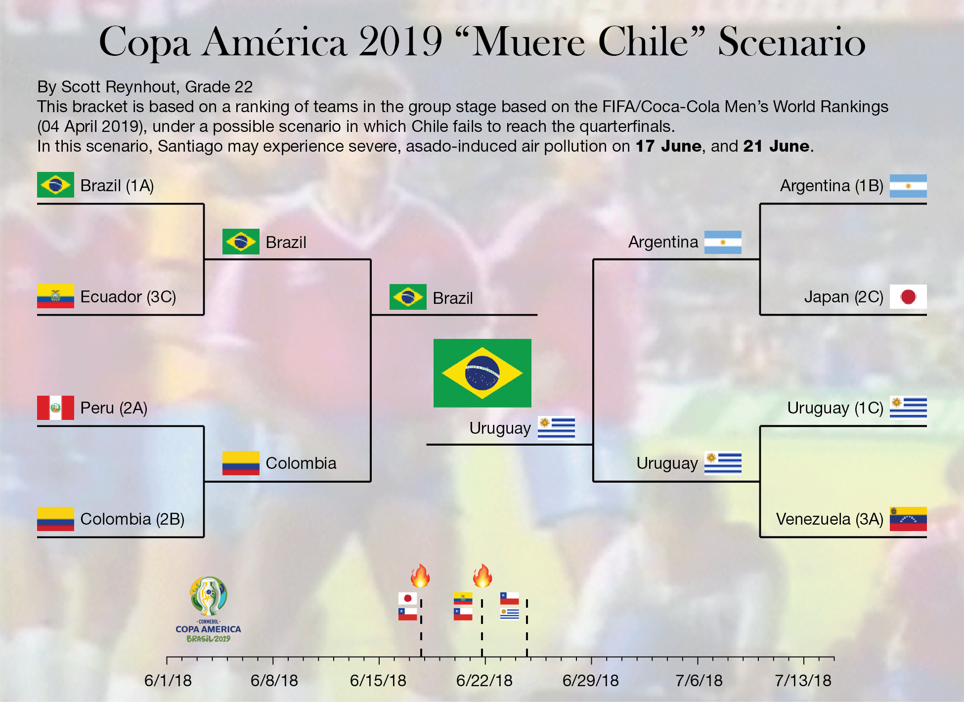 Knockout Muere Chile-01.png