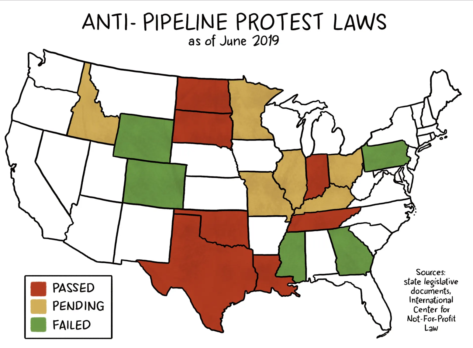 Antil Pipeline Laws 2019.png