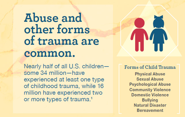Image courtesy of the National Children's Alliance
