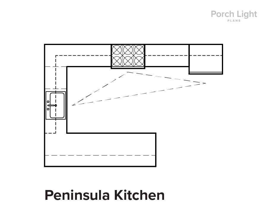 2018_10_03_Kitchen Layouts_Individual_Work_Triangle-05.png