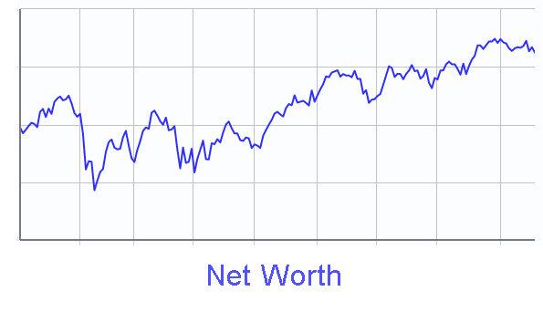 Net Worth Chart.jpg
