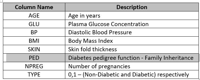 Diabetes Table 1.PNG