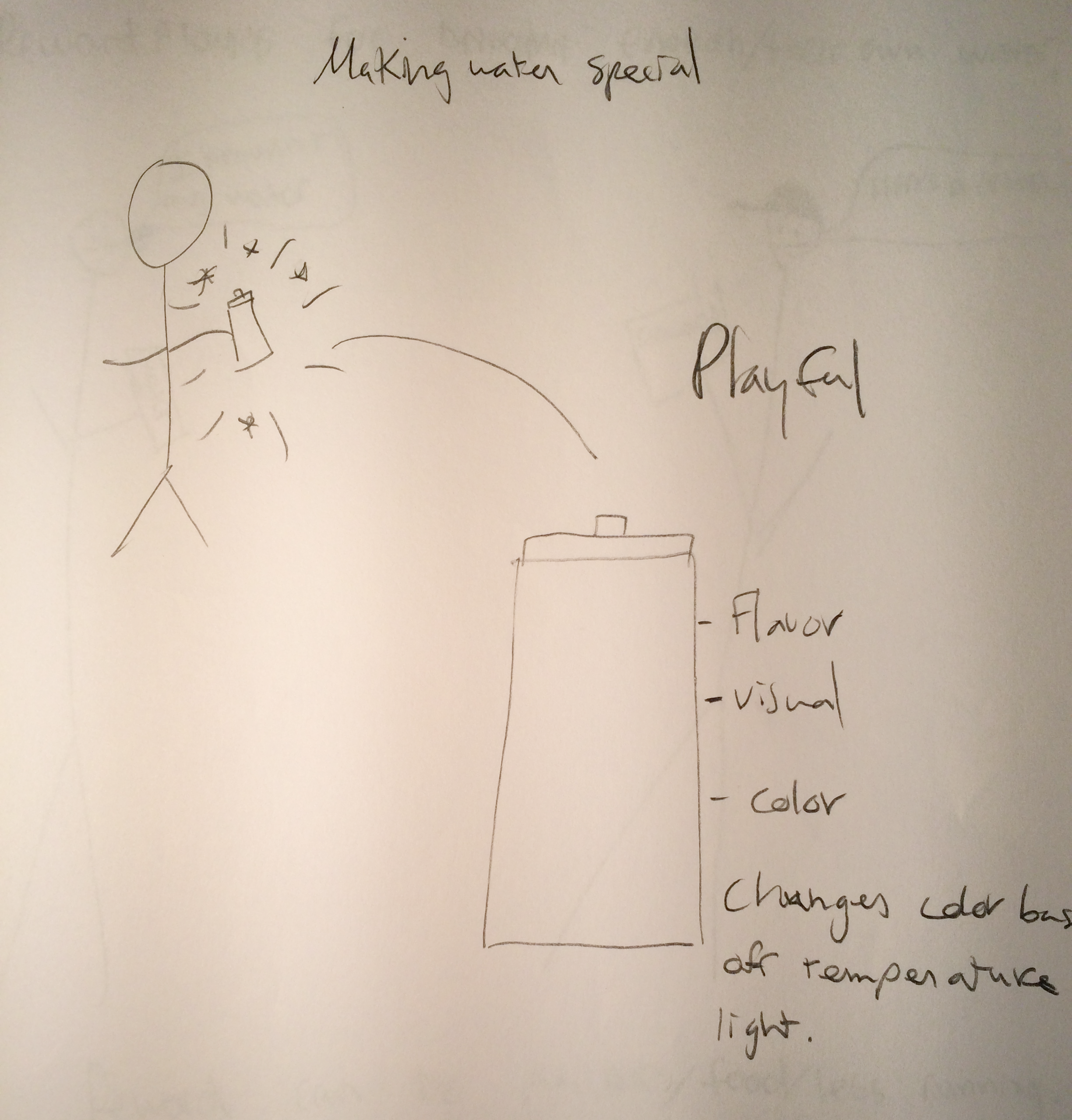 Hydrone_waterbottle_sketch.png