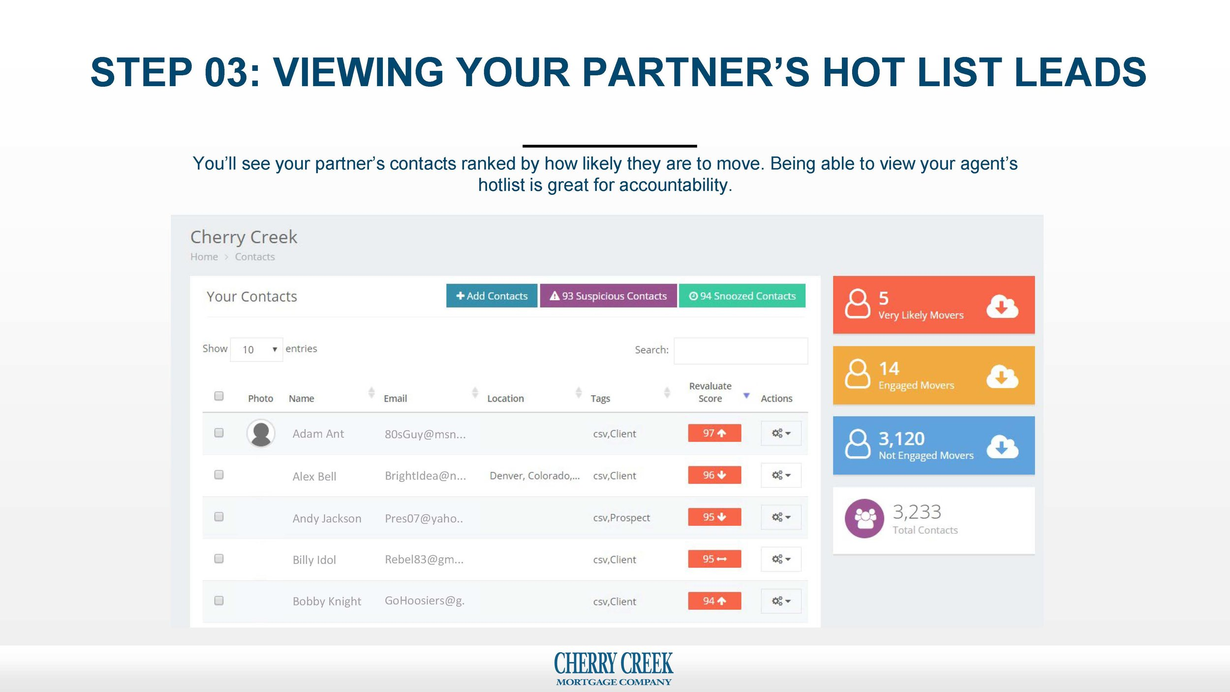 Predictive Analytics - How to add a referral partner_add their contacts_and view their hot list_Page_10.jpg