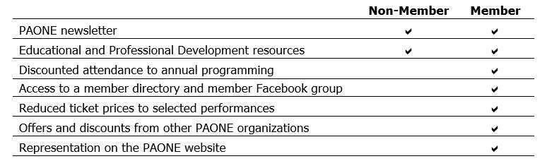 membership benefits image.PNG