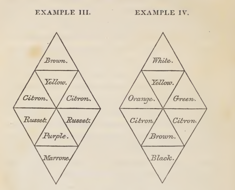 Ilustración en el libro  The Laws of Harmonious Colouring, de David Ramsay Hay, 1838 ( fuente )