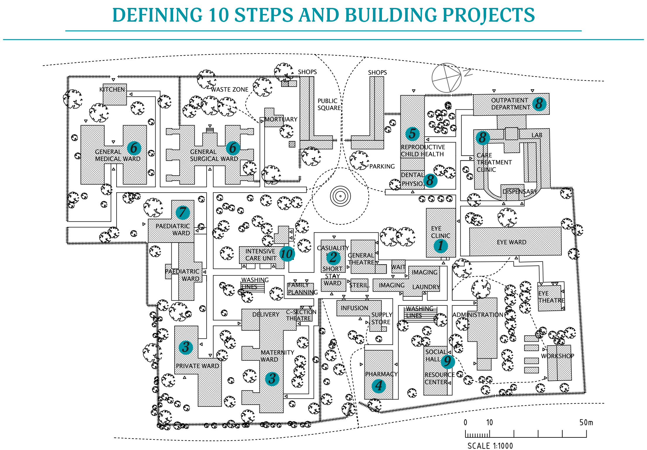 An overview of the hospital site and the identified construction projects and priority order in the masterplan